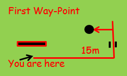 directions-waypoint1